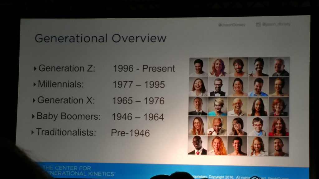 Generational workforce slide from keynote Speaker, Jason Dorsey, Co-Founder, Millennials and Gen Z Expert and Researcher.